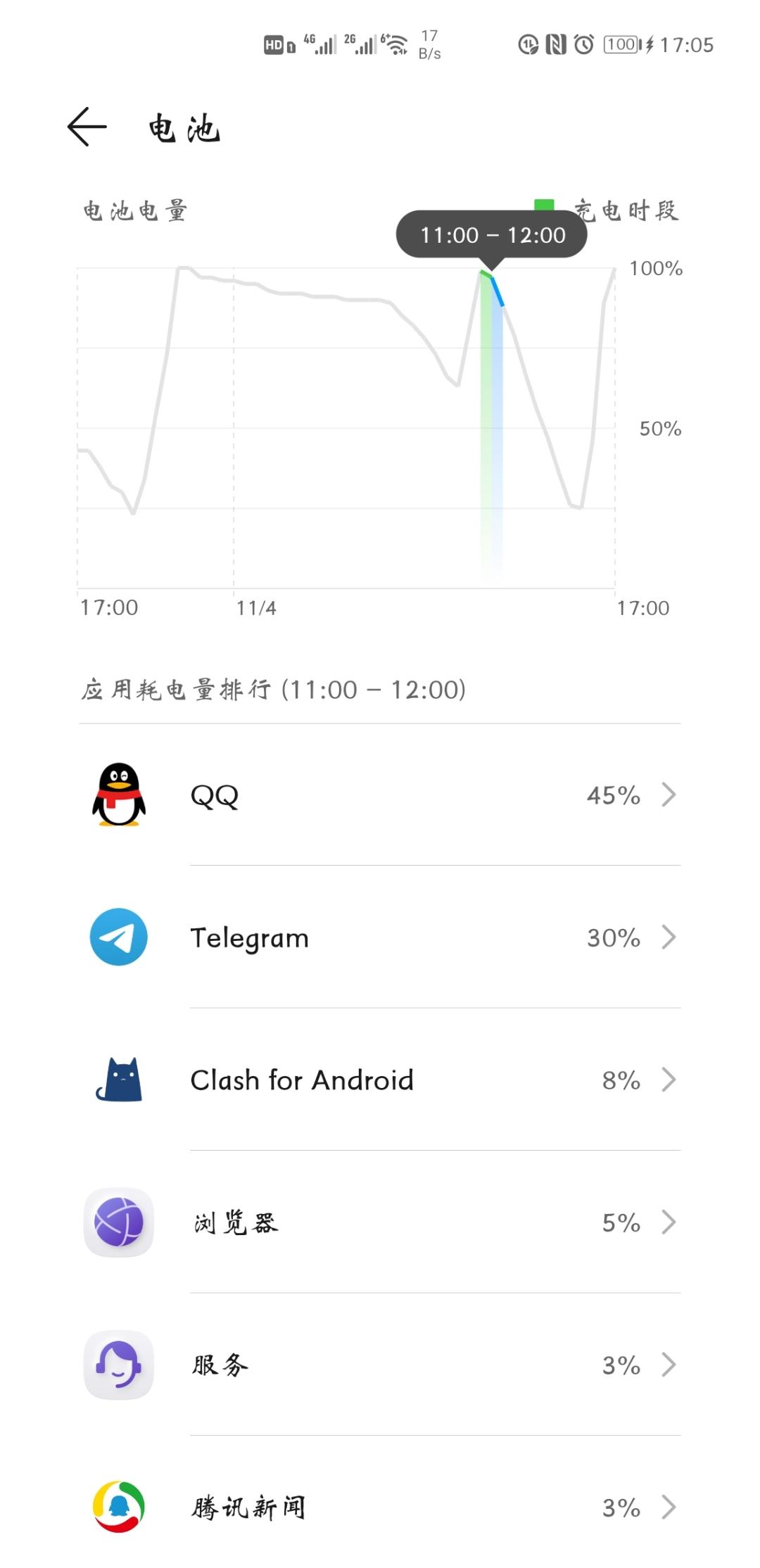 Screenshot_20201104_170549_com.huawei.systemmanager.jpg