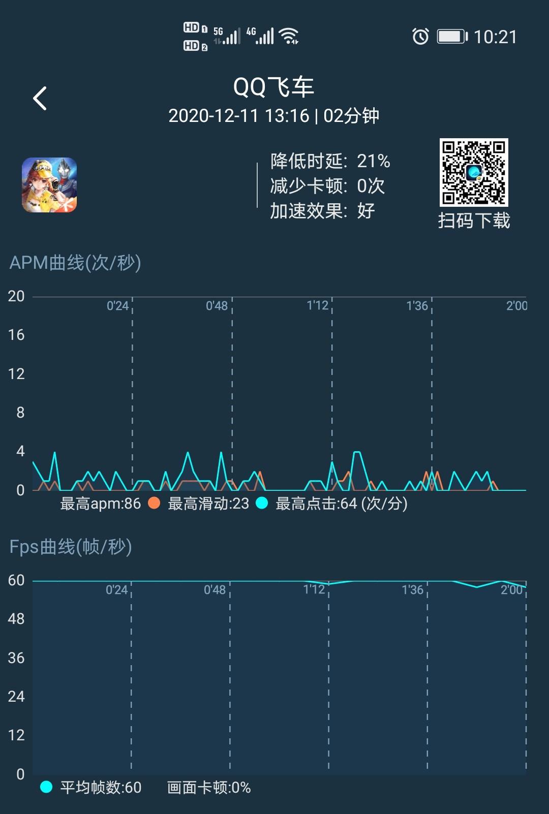 Screenshot_20201215_102149_com.tencent.cmocmna.jpg
