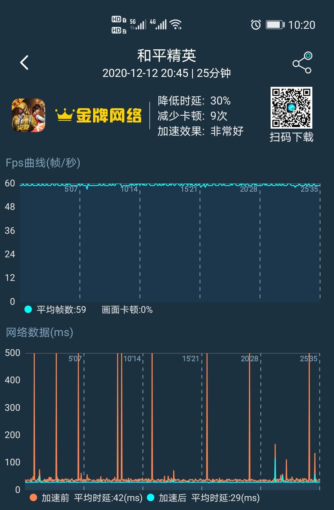 Screenshot_20201215_102003_com.tencent.cmocmna.jpg
