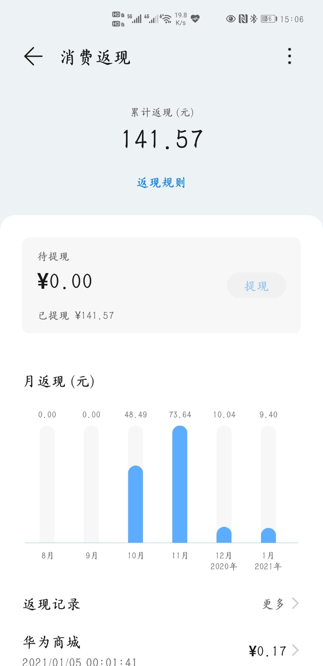 Screenshot_20210111_150601_com.huawei.wallet.jpg