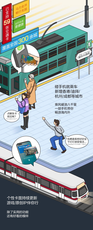 华为钱包年终盘点-上色-修_08.jpg