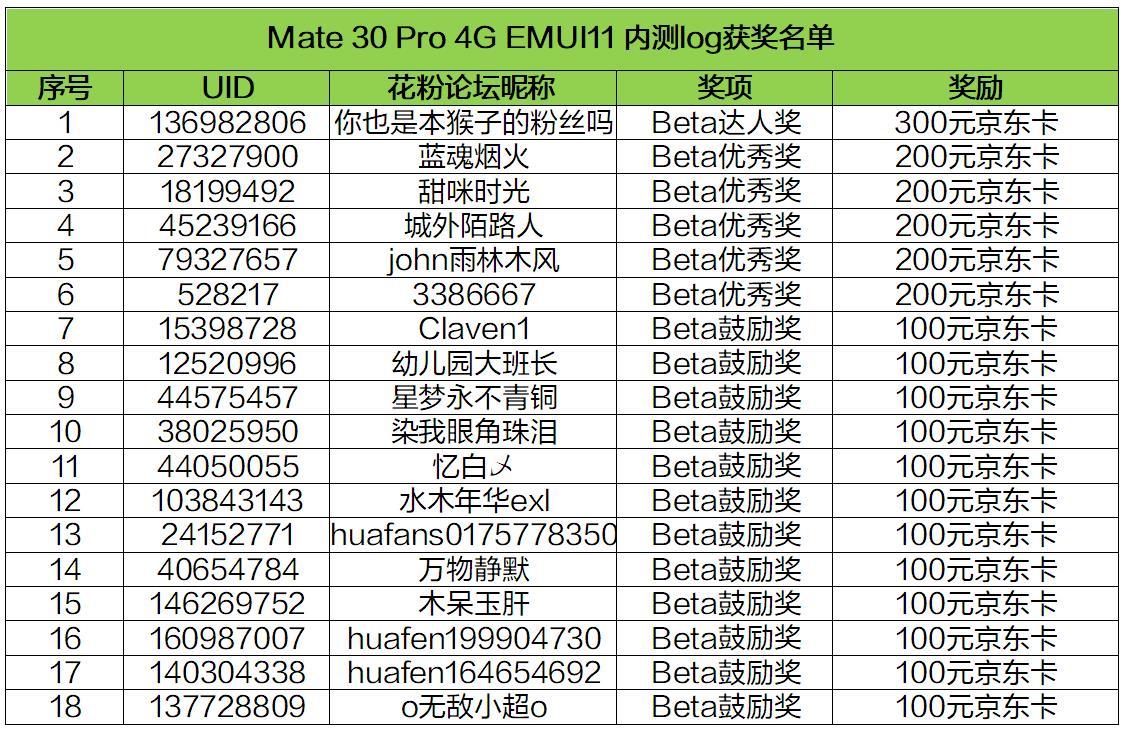 Mate30 Pro 4G.JPG