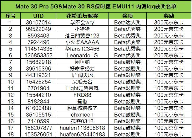 Mate 30 Pro 5G&RS保时捷.JPG