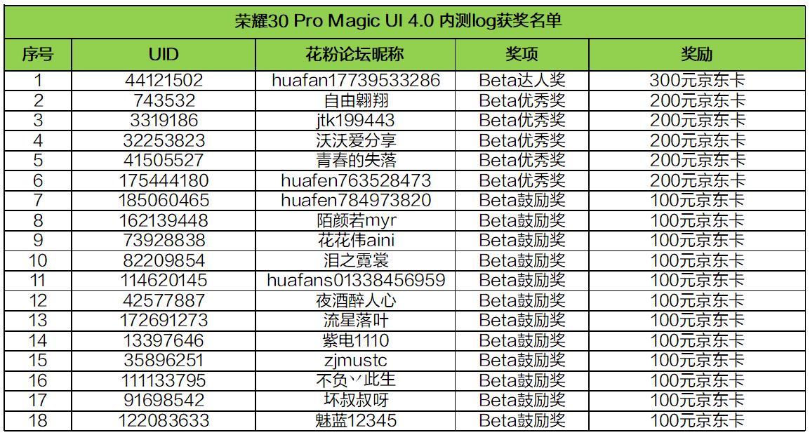 荣耀30 pro.JPG