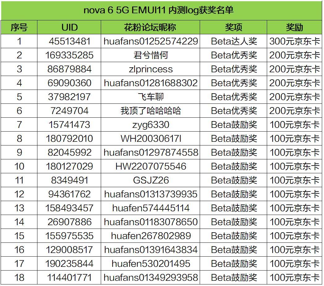 nova6 5f.JPG