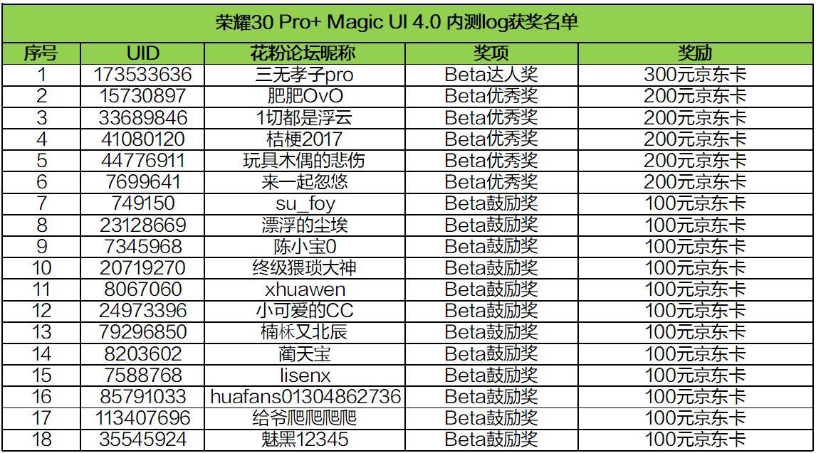 荣耀 30 pro+.JPG