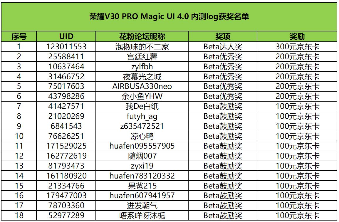 荣耀V30 Pro.JPG