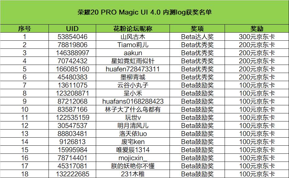 荣耀20 pro.png