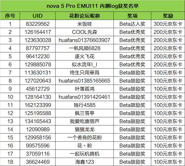 nova5 Pro.png