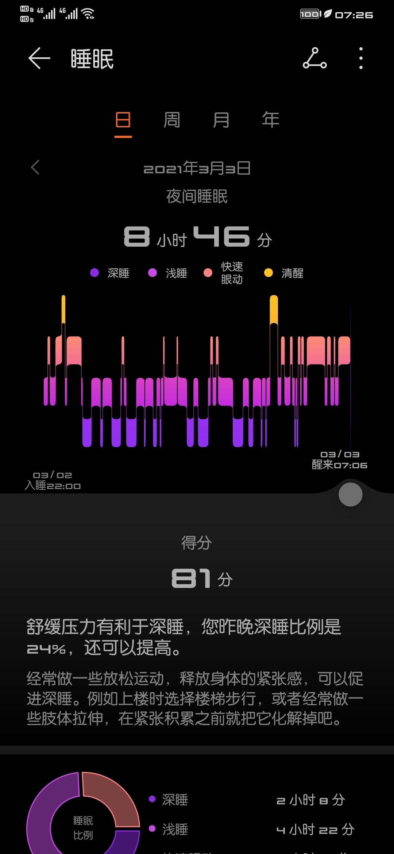 Screenshot_20210303_072650_com.huawei.health.jpg
