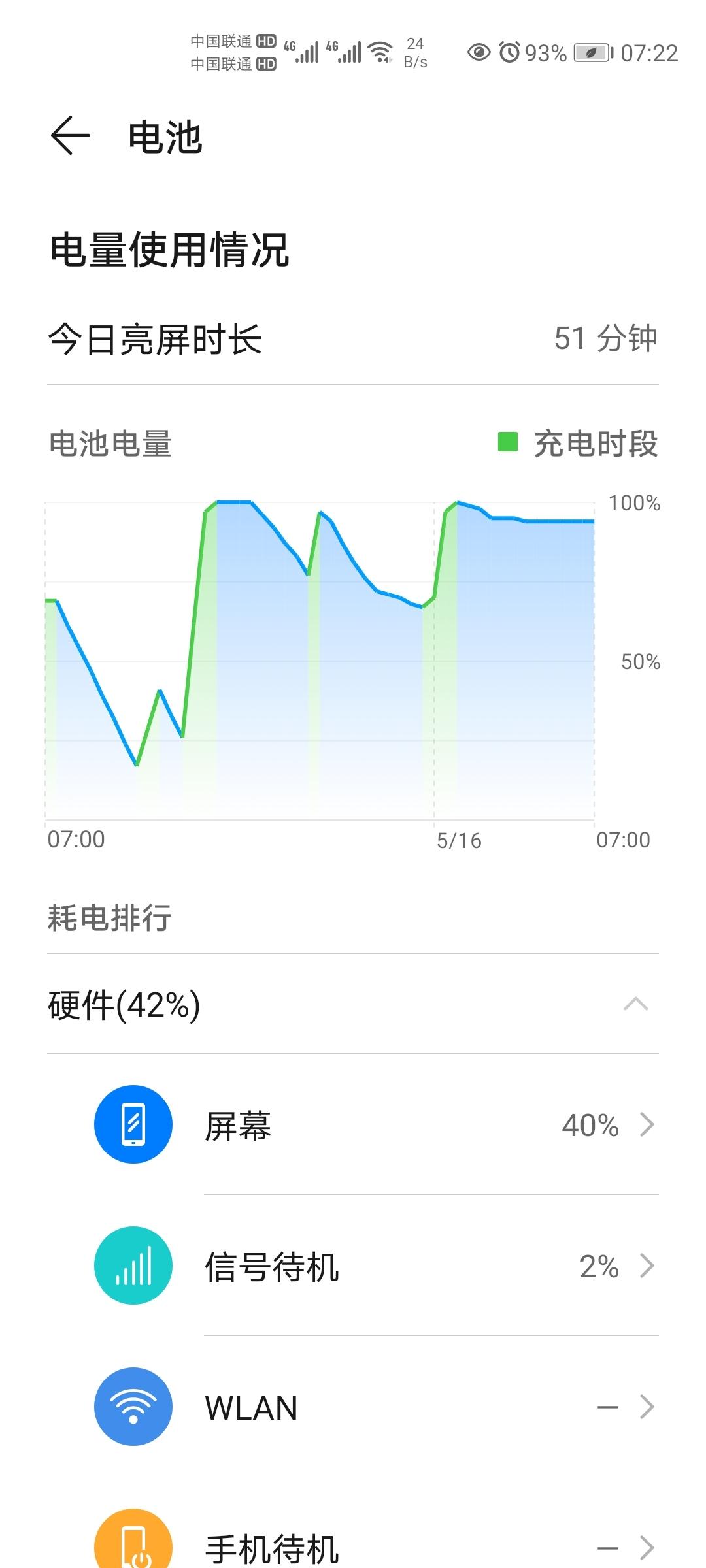 Screenshot_20210516_072253_com.huawei.systemmanager.jpg