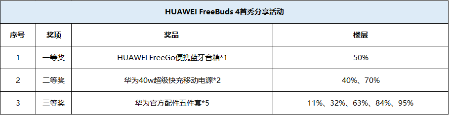 F4分享活动.PNG