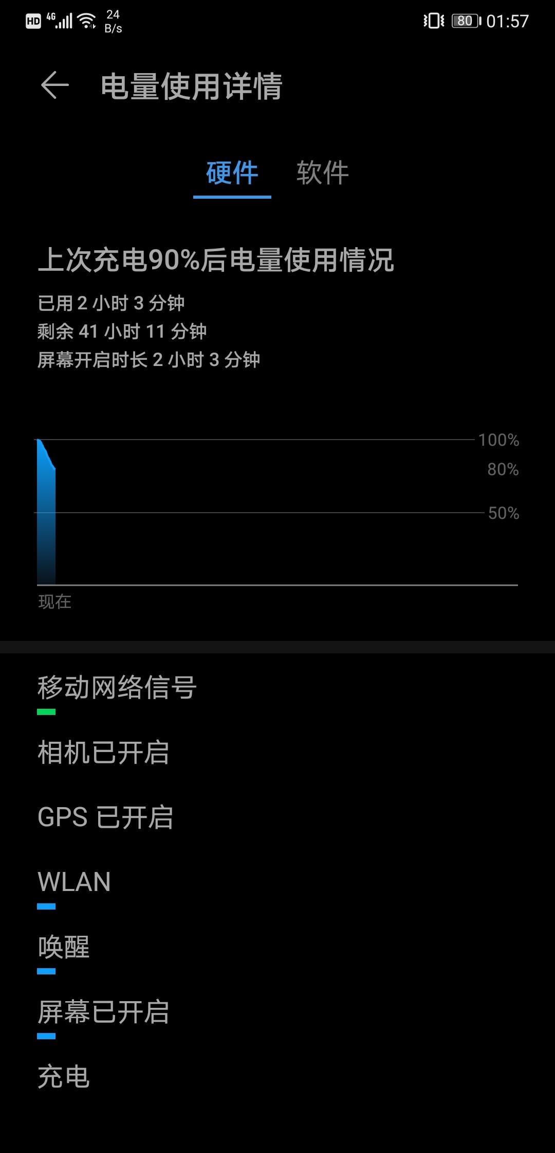 Screenshot_20210609_015705_com.huawei.systemmanager.jpg