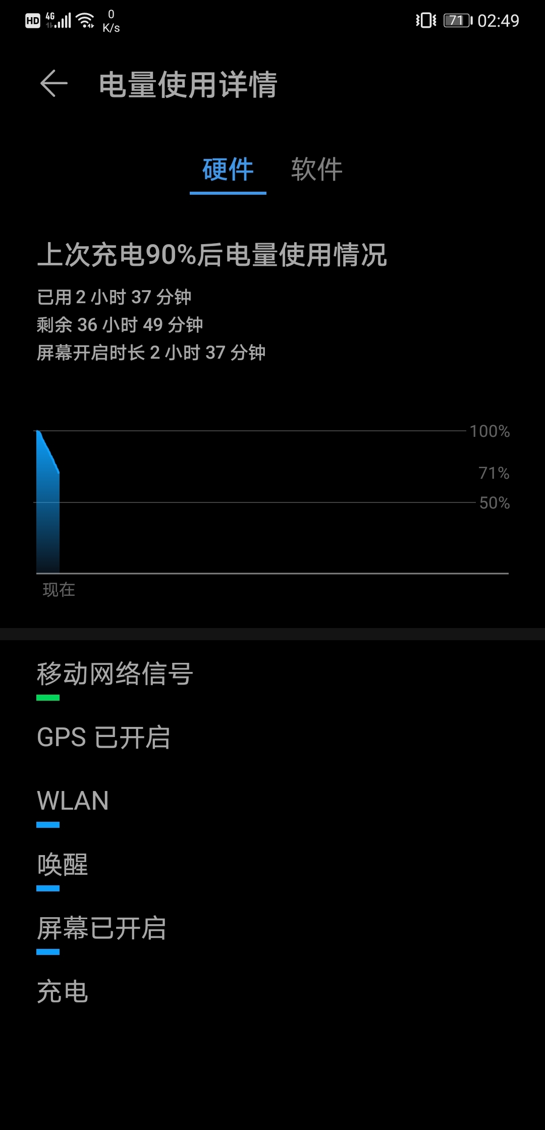 Screenshot_20210607_024923_com.huawei.systemmanager.jpg