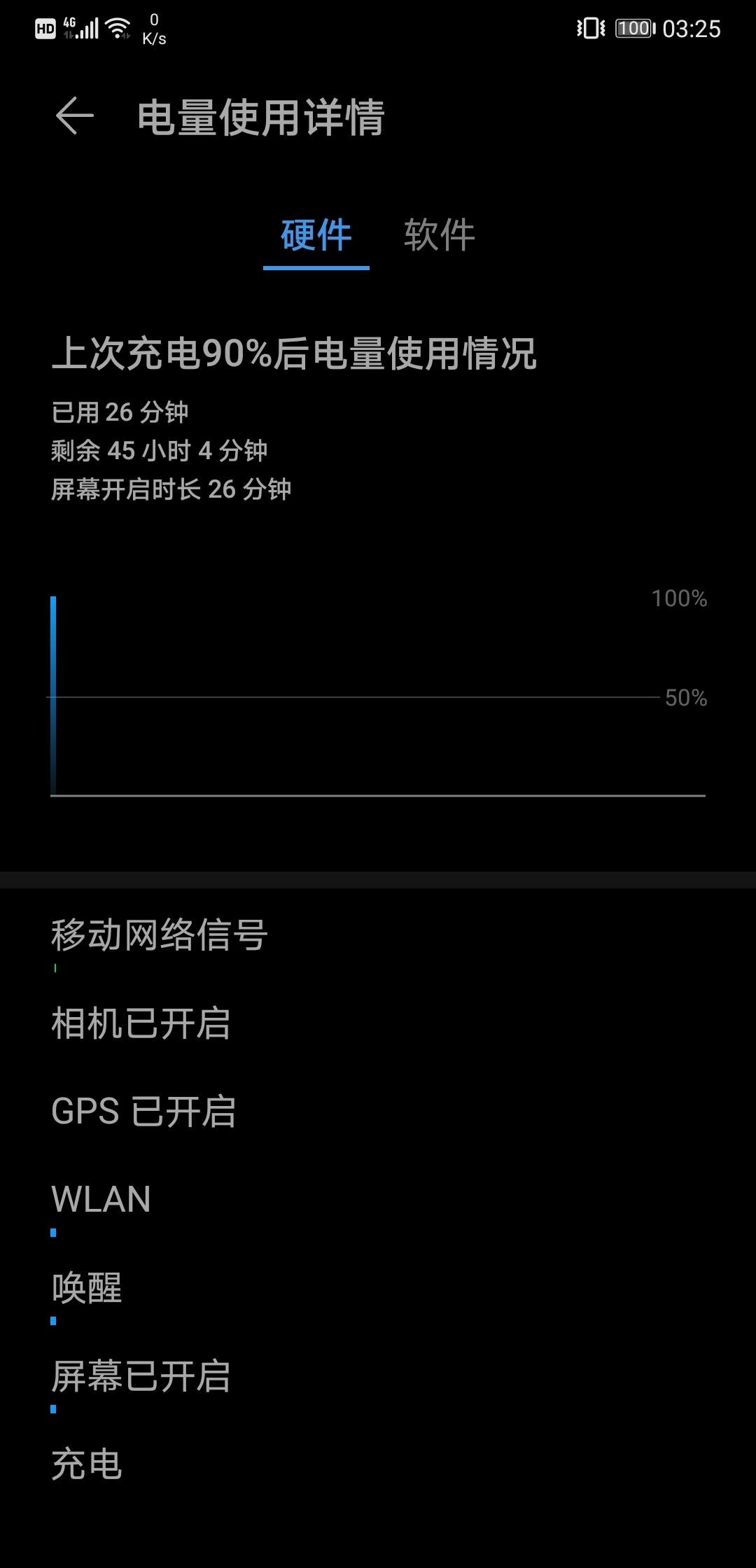 Screenshot_20210605_032545_com.huawei.systemmanager.jpg