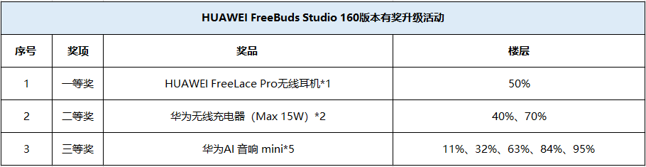 Studio160奖品.PNG