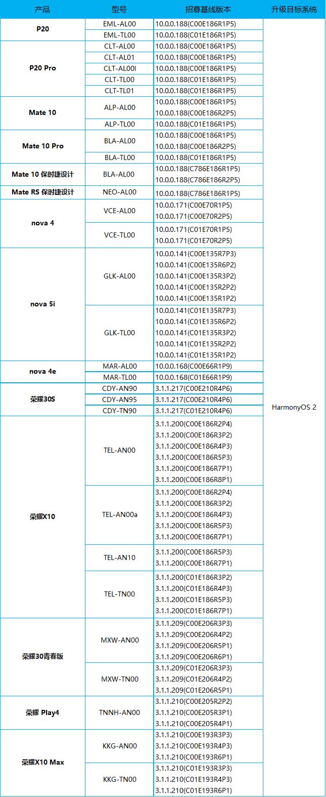 20210712-170915(WeLinkPC).png