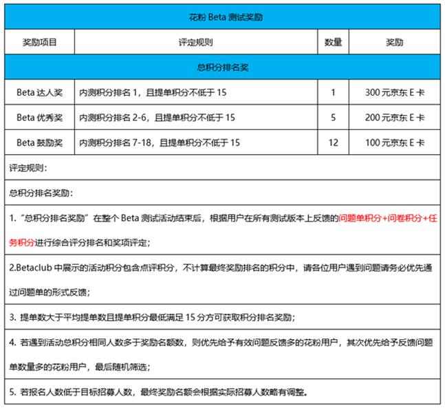 20210712-171028(WeLinkPC).png