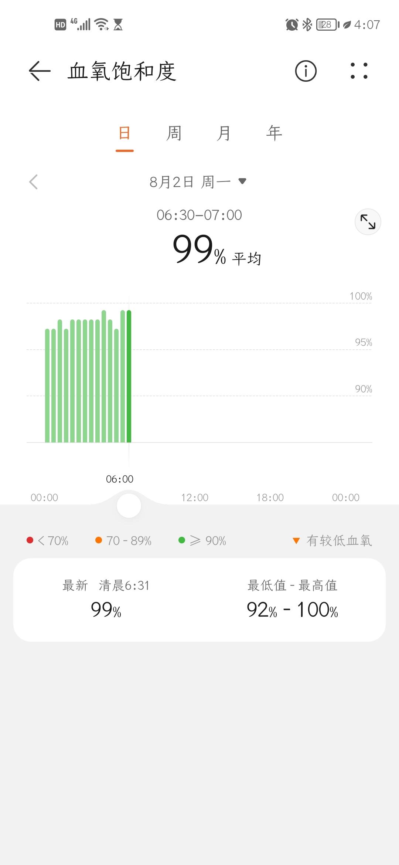 Screenshot_20210802_160734_com.huawei.health.jpg