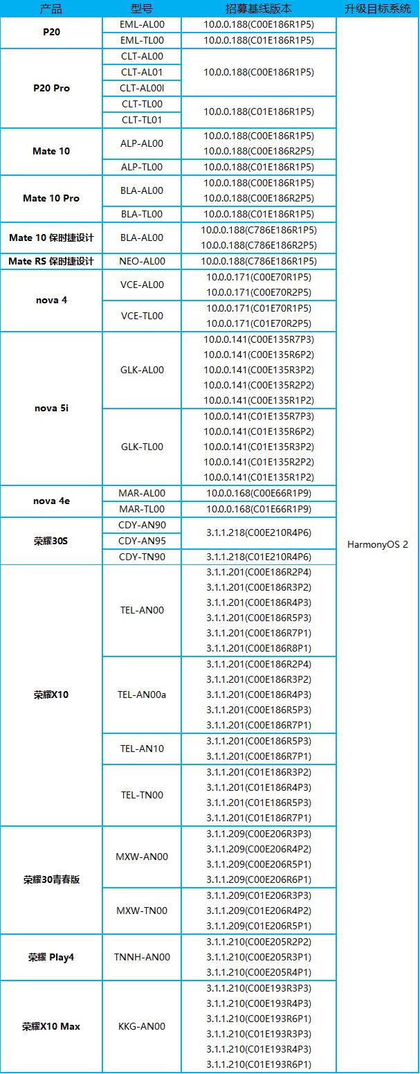 20210802-172539(WeLinkPC).png