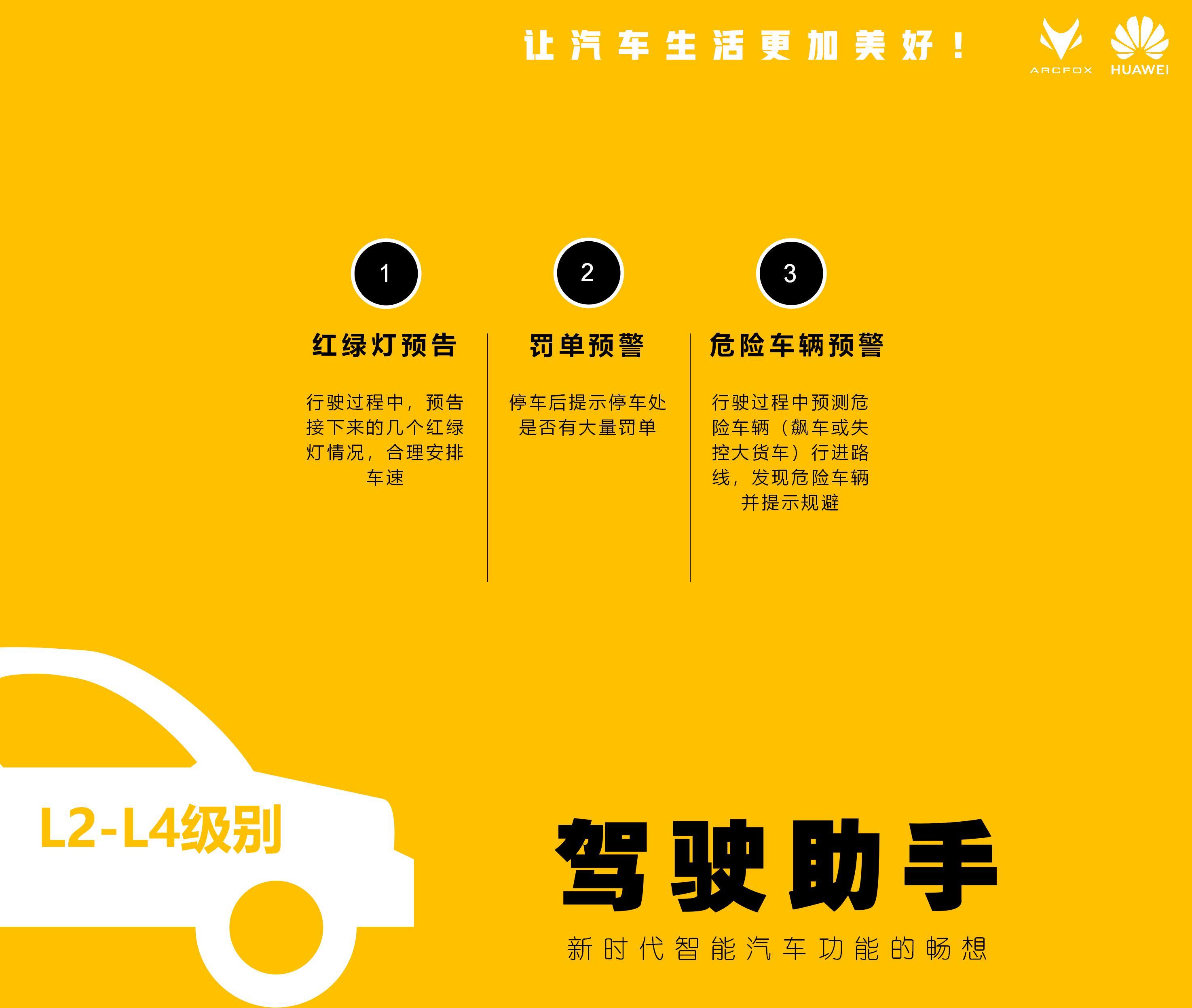 心中理想的新能源汽车_03.jpg