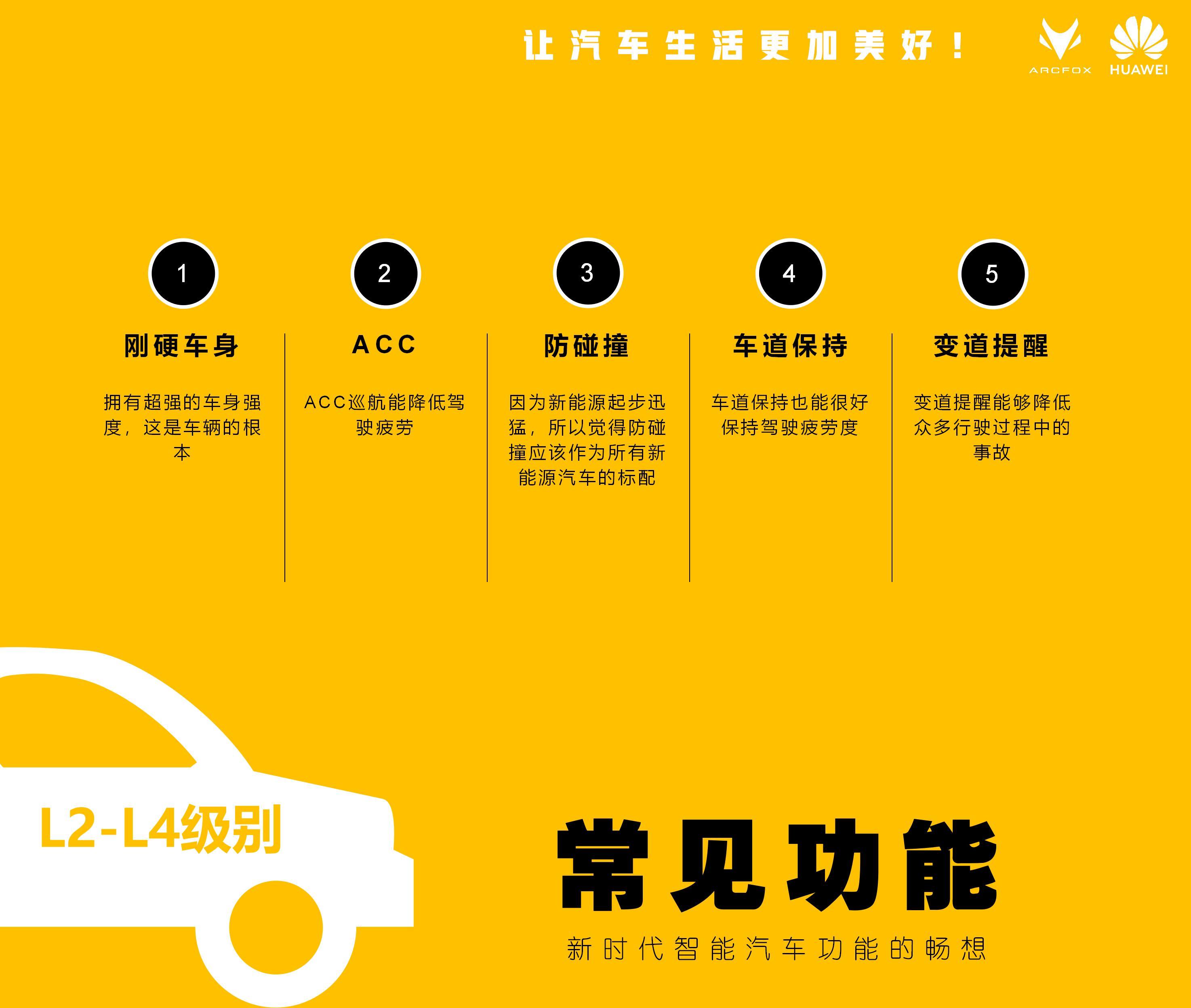 心中理想的新能源汽车_02.jpg