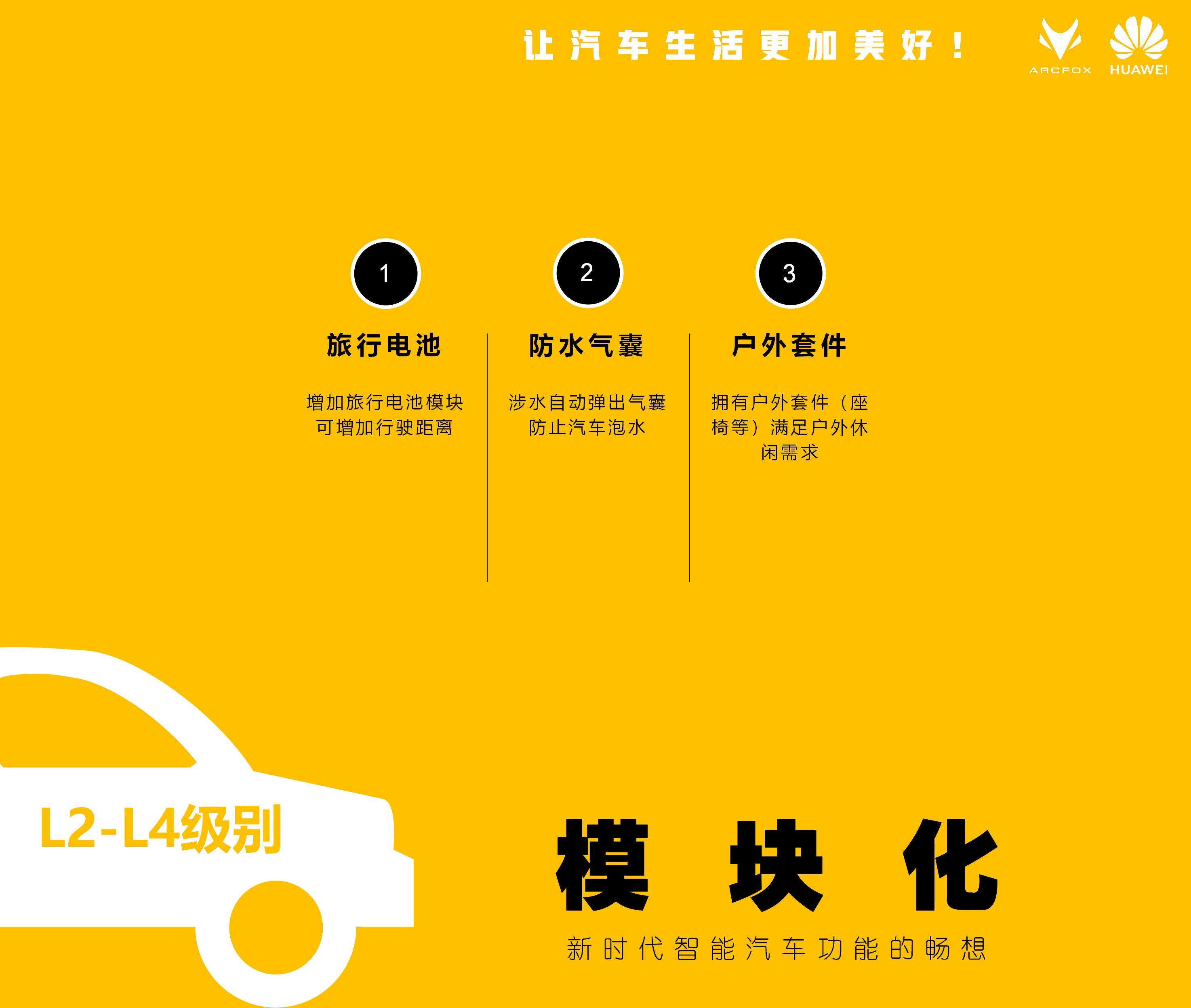 心中理想的新能源汽车_06.jpg