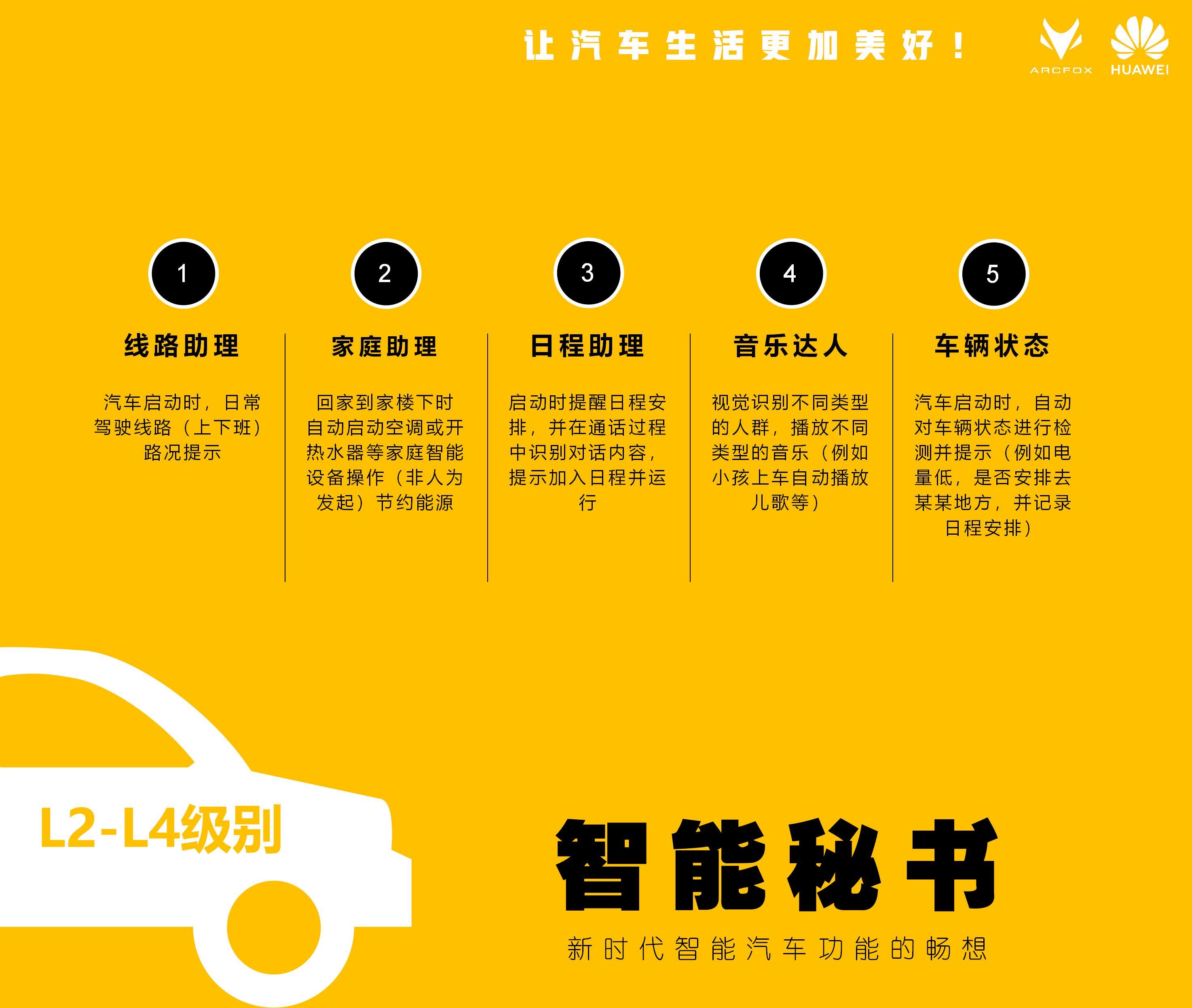 心中理想的新能源汽车_04.jpg