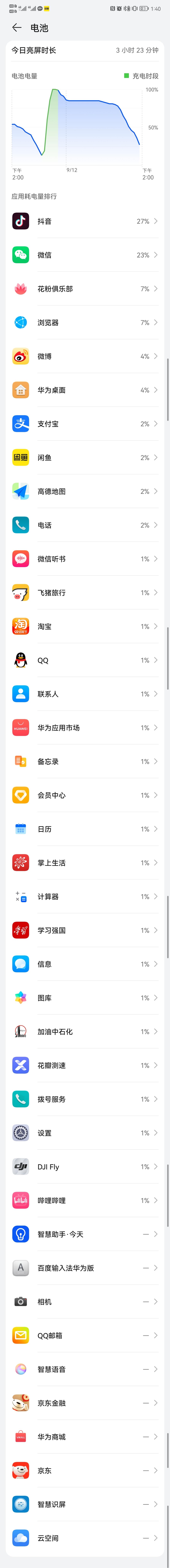 Screenshot_20210912_134012_com.huawei.systemmanager.jpg