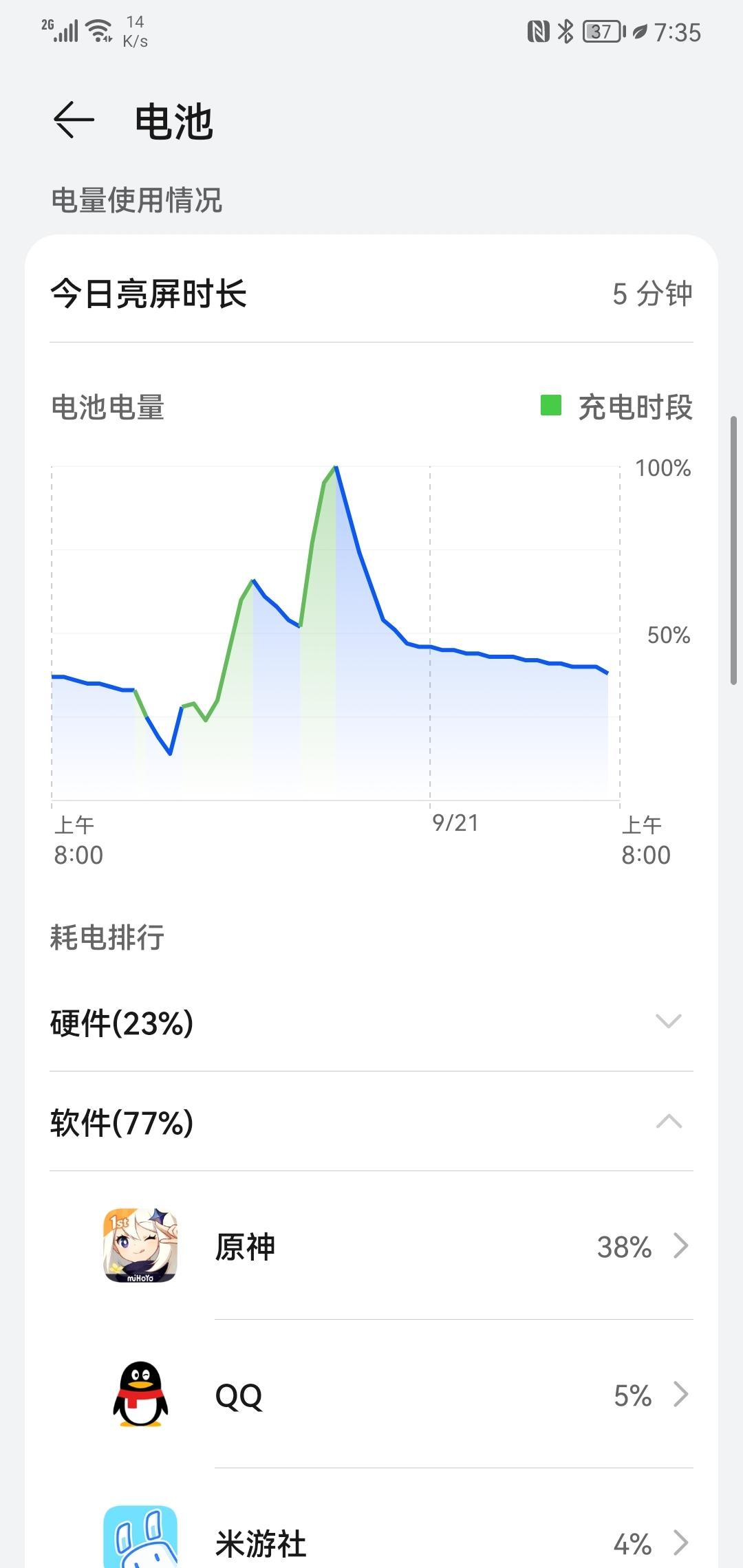 Screenshot_20210921_073538_com.huawei.systemmanager.jpg