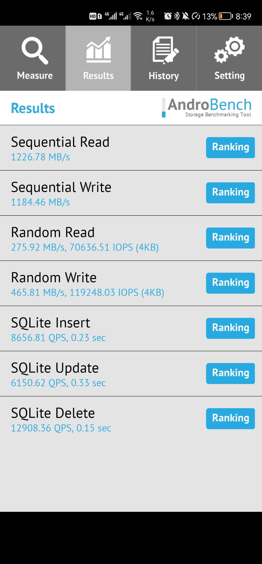 Screenshot_20211015_083912_com.andromeda.androbench2.jpg