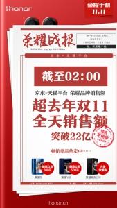 仅2小时!荣耀品牌京东天猫销售额突破22亿,超去年全天!,花粉漫谈-花粉俱乐部