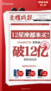 18小时47分!!!天猫荣耀官方旗舰店销售额破12亿!,花粉漫谈-花粉俱乐部