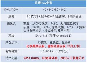 【荣耀Play】不服就刚,GPU Turbo加持的荣耀Play专治各种不服,荣耀play-花粉俱乐部