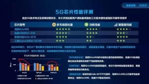 麒麟990 5G获《中国移动2019智能硬件质量报告》权威肯定,华为Mate30系列-花粉俱乐部