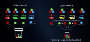 【荣耀少年】5G风暴已经来袭,荣耀X10超凡性能能带给你超凡体验!,荣耀X10/X10 Max-花粉俱乐部