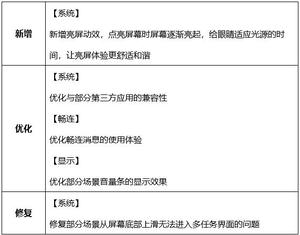 【软件更新】Mate 20 X(5G)11.0.0.125发布说明(新增亮屏动效等),华为Mate20 X (5G)-花粉俱乐部