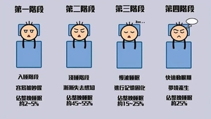【PK】:重要的不是睡8小时而是睡够睡眠周期,你怎么看?,花粉漫谈-花粉俱乐部