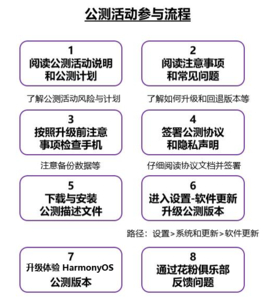 nova 8/nova 8 Pro 5G HarmonyOS 2 公测升级【报名入口】,升级尝鲜-花粉俱乐部