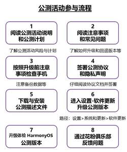 荣耀30/荣耀30 Pro/30 Pro+ HarmonyOS 2 公测升级【报名入口】,升级尝鲜-花粉俱乐部