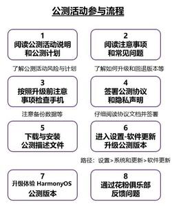 荣耀V30/V30 PRO HarmonyOS 2 公测升级【报名入口】,升级尝鲜-花粉俱乐部